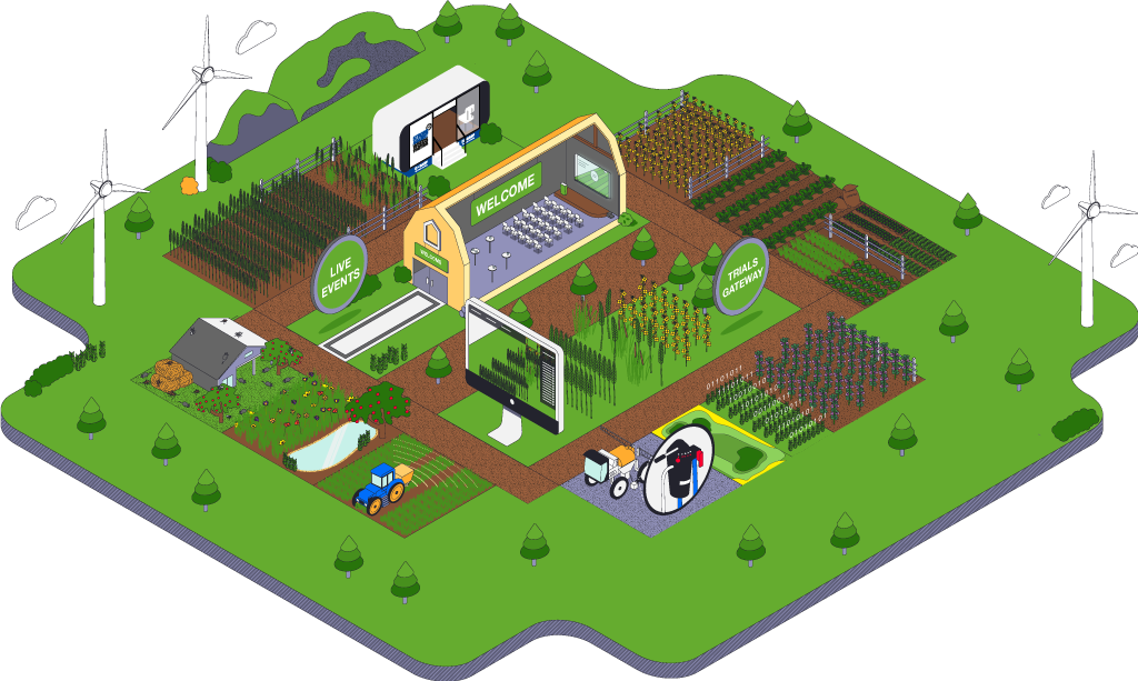 BASF Real Results Virtual Farm